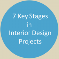 7 Key Stages for Best Practice Interior Design Projects